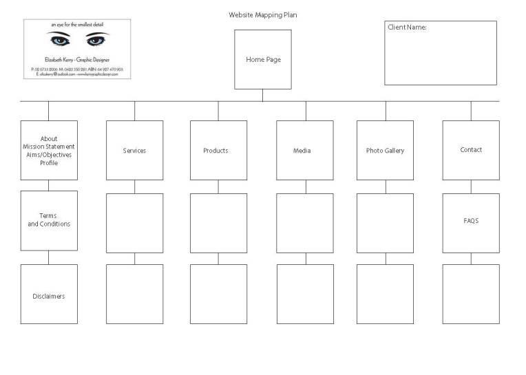 Website Mapping Plan